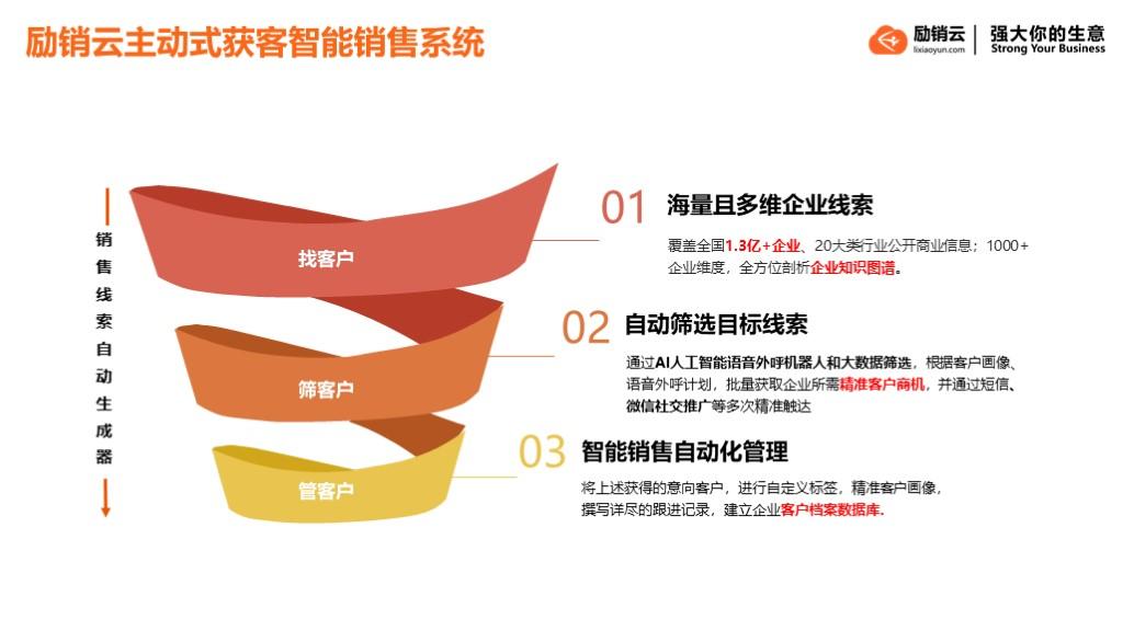 《战疫期企业如何高效开展新业务、维护老客户?》11.jpg