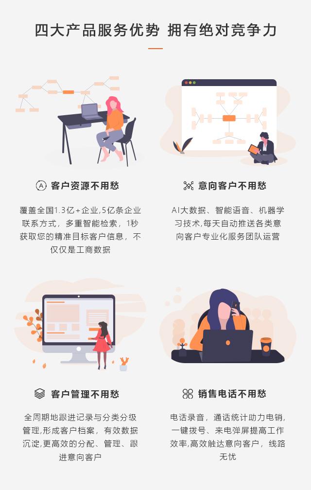 励销云江苏落地页h5-4 拷贝(1).jpg