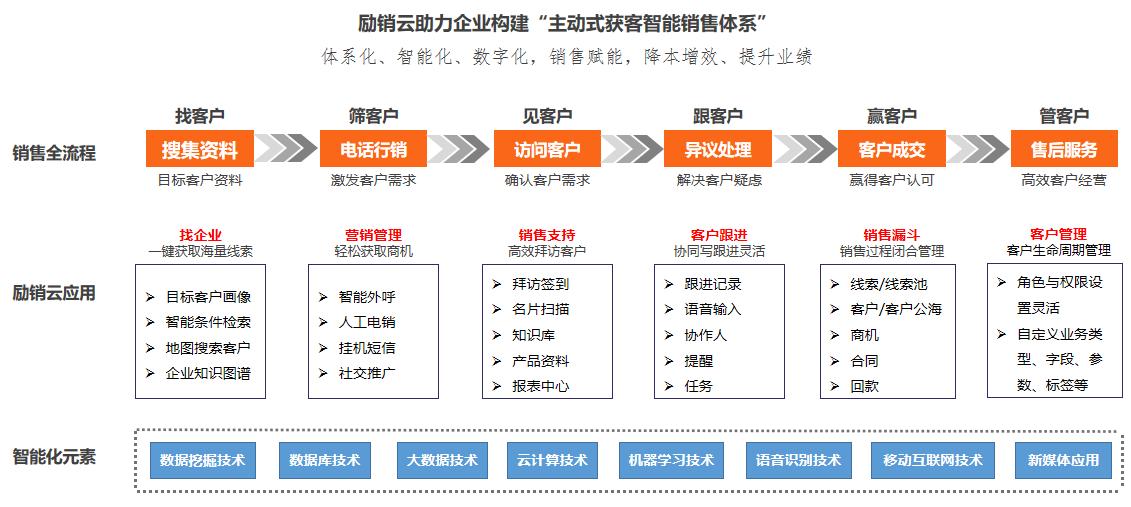 企业微信截图_16068100575786_看图王.png